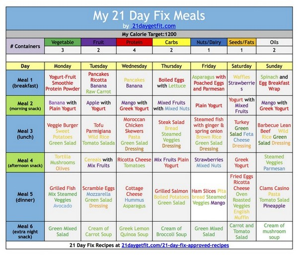 21 Day Fix Spreadsheet