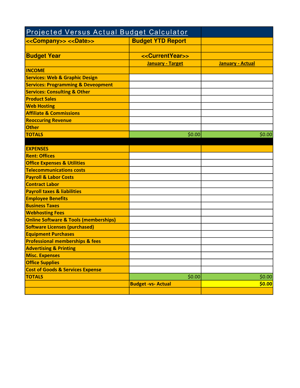 free financial projections template excel