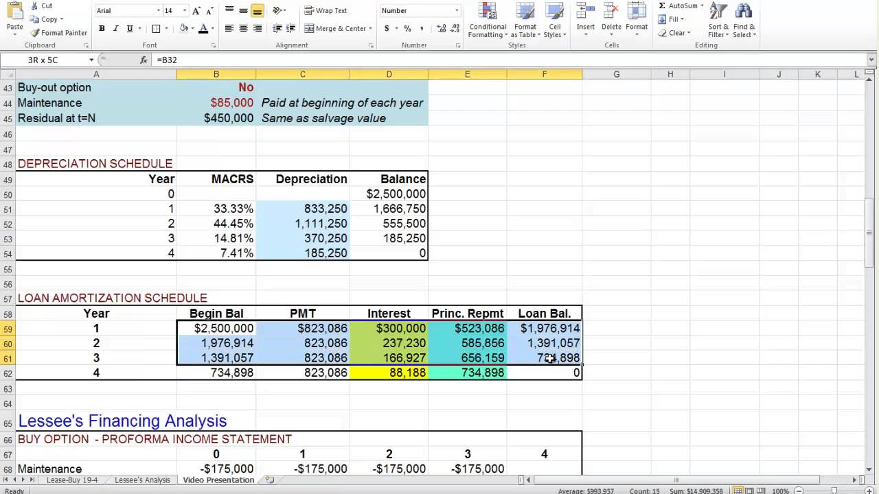 Commercial Lease Analysis Spreadsheet Templates