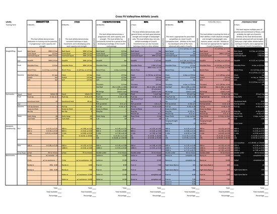 Crossfit Programming Spreadsheet_22