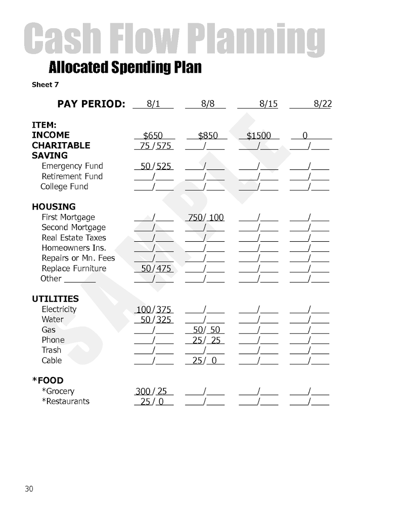 Dave Ramsey Allocated Spending Plan Excel Spreadsheet_0