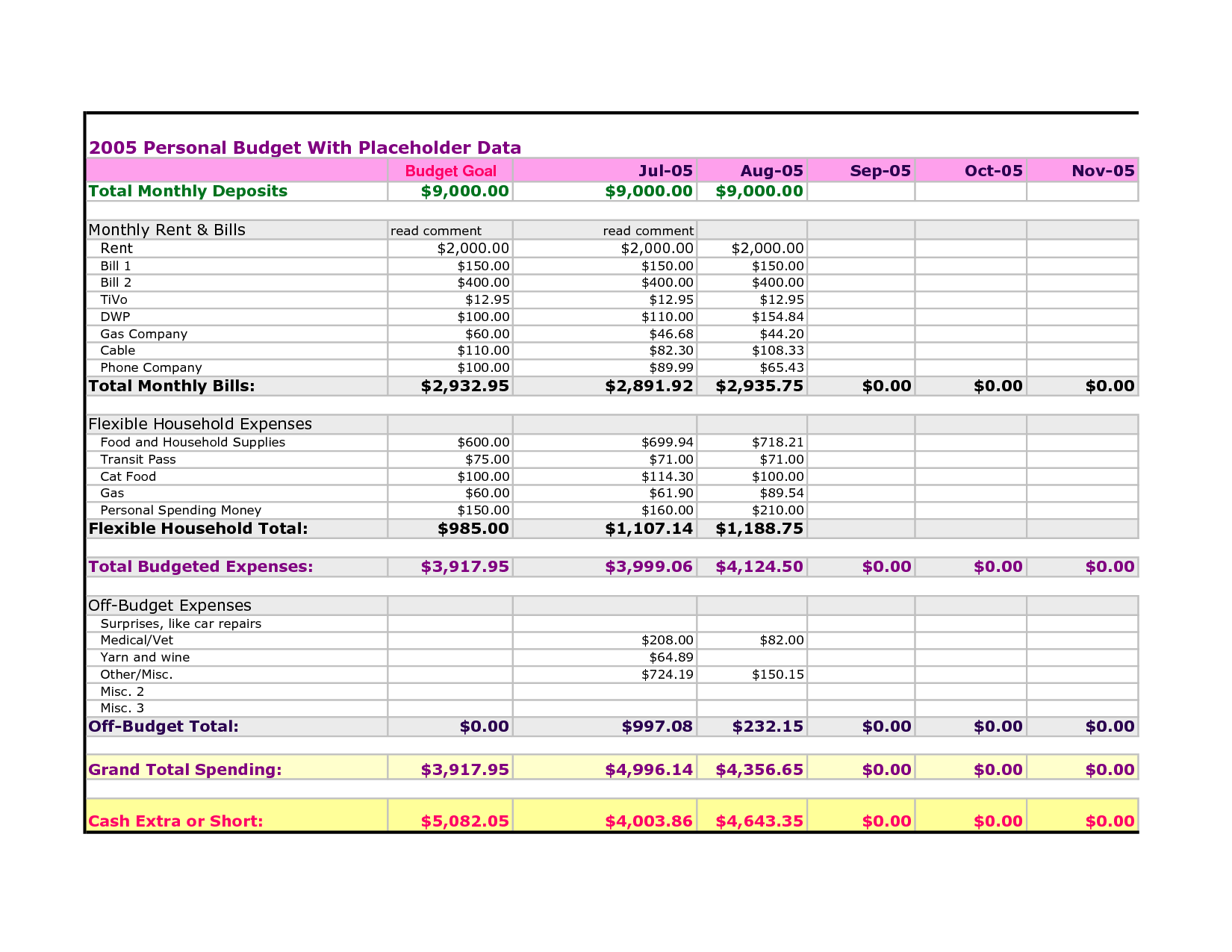 Dave Ramsey Allocated Spending Plan Excel Spreadsheet_3