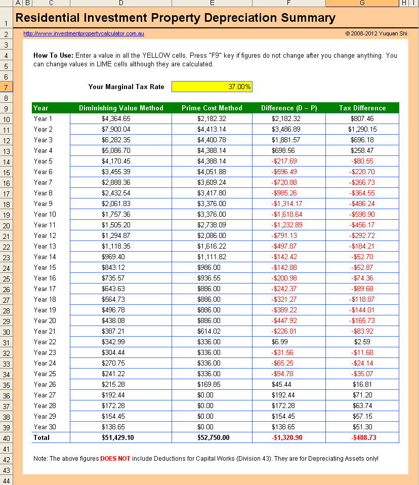 excel spreadsheet house building costs