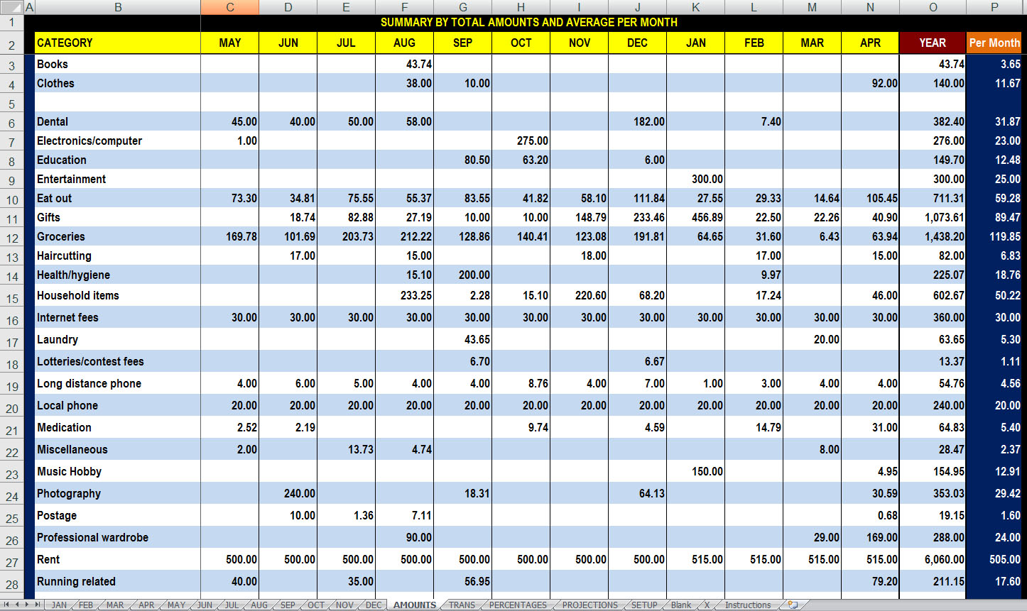 Download household budget spreadsheet template free