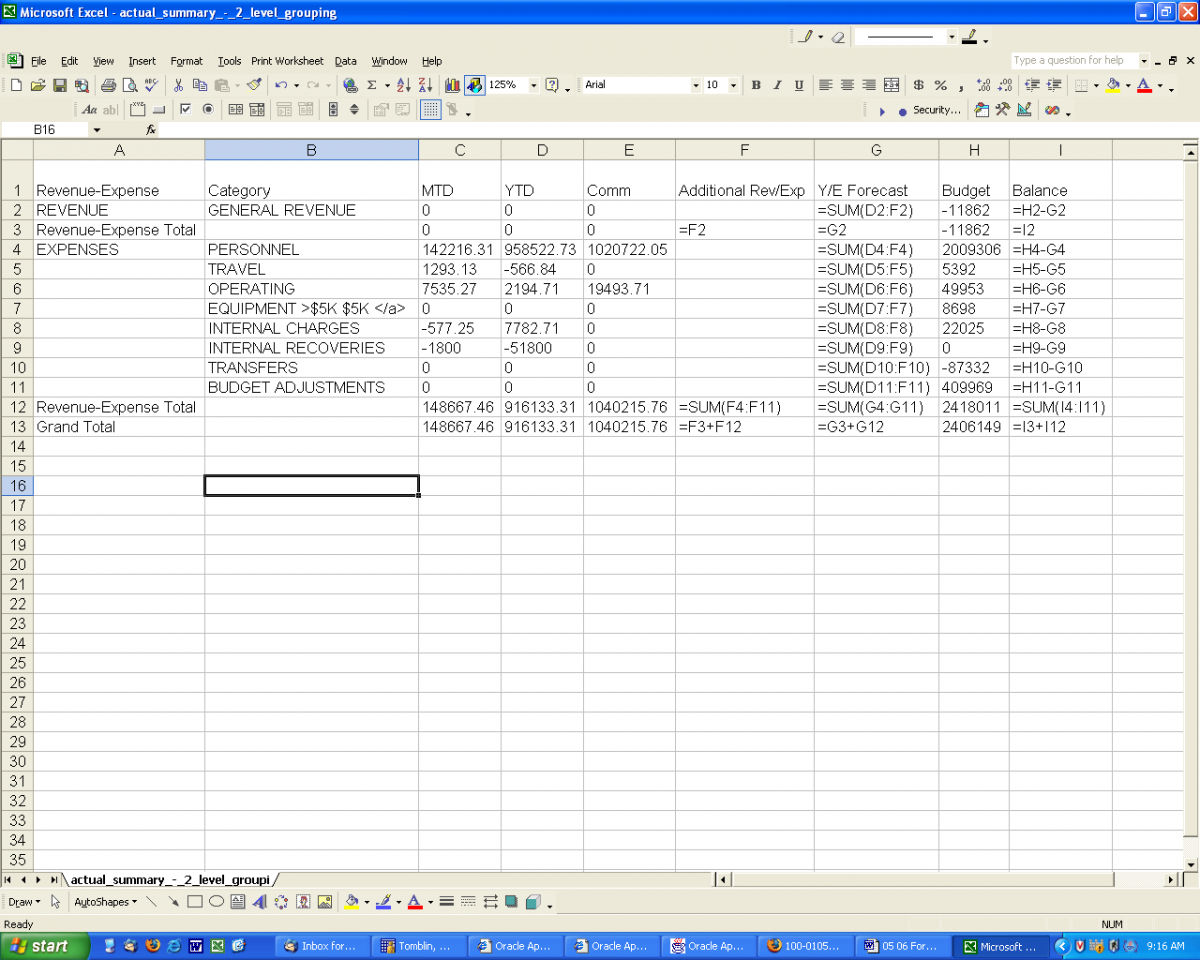 Free Download Financial Projections Excel Spreadsheet Templates