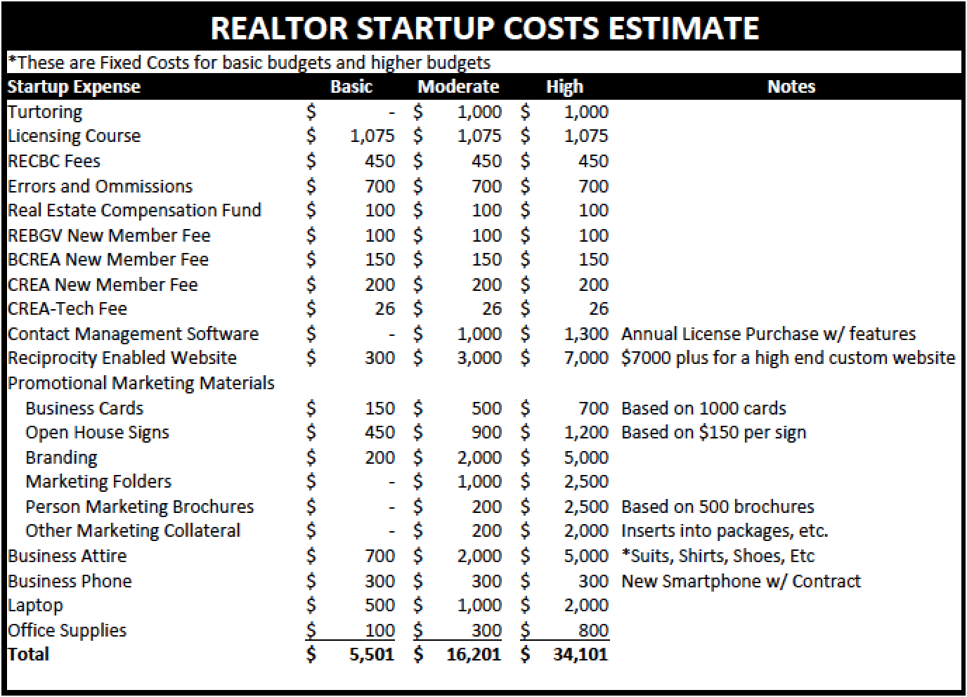 Real Estate Agent Expenses Spreadsheet | LAOBINGKAISUO.COM