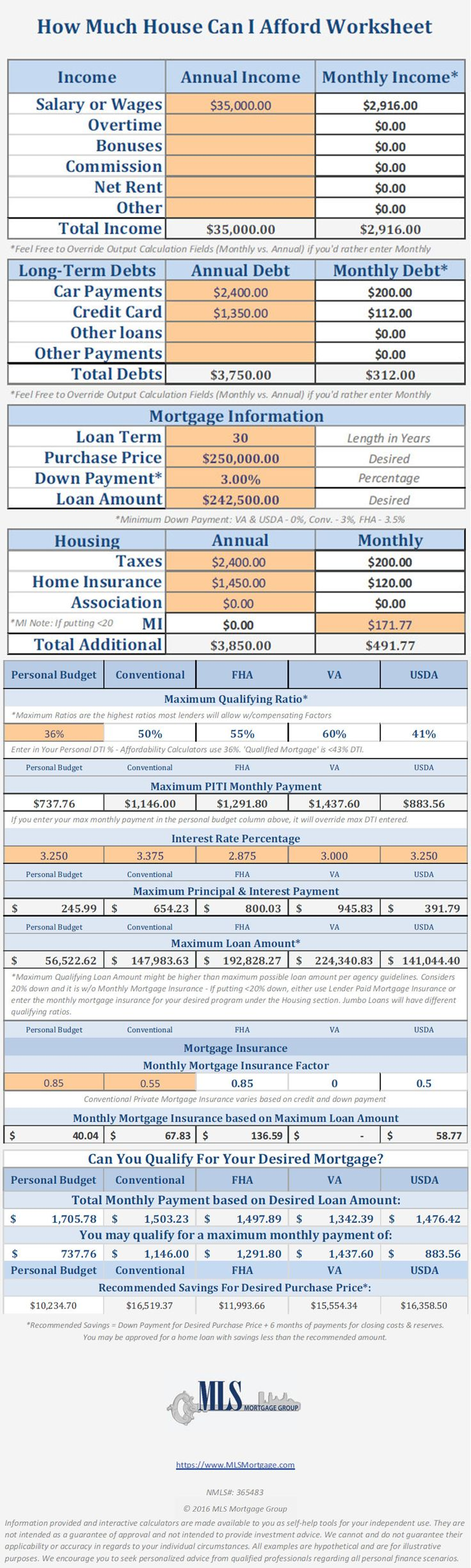 Home Loan Comparison Spreadsheet Templates Free