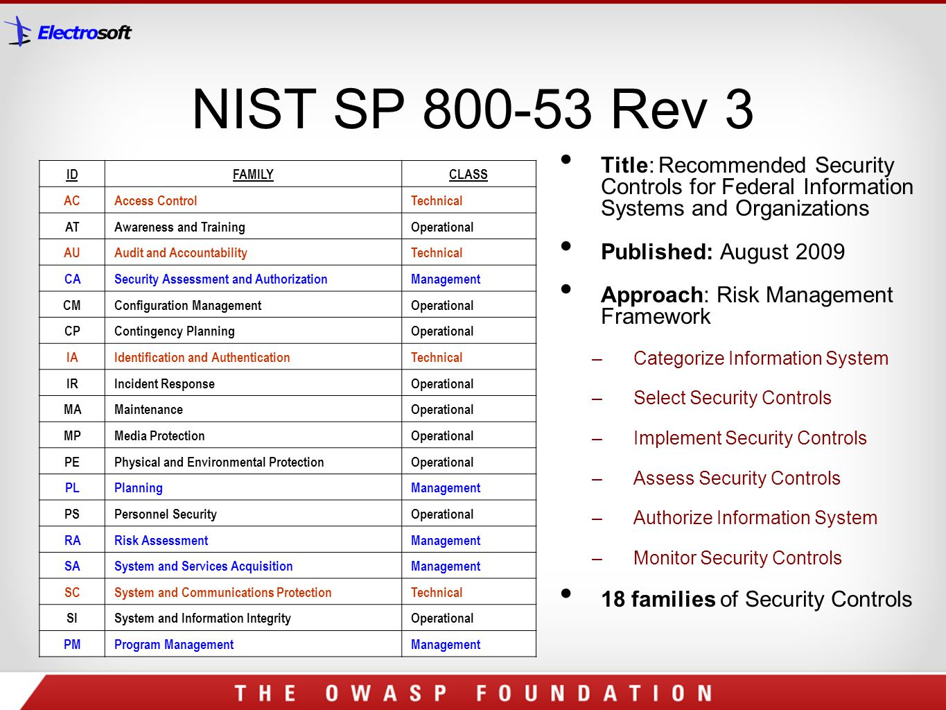Nist 800-53 Controls Spreadsheet