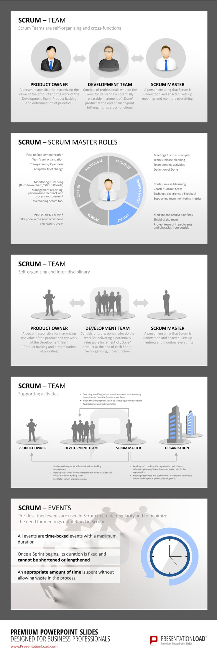 Scrum user stories template 28 images user story for Scrum user stories template