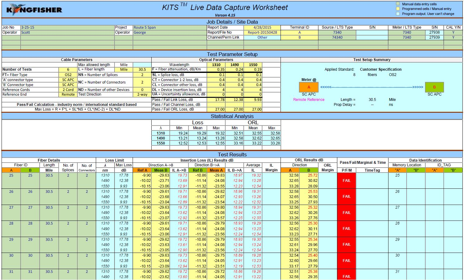 Software Testing Spreadsheet Template free download