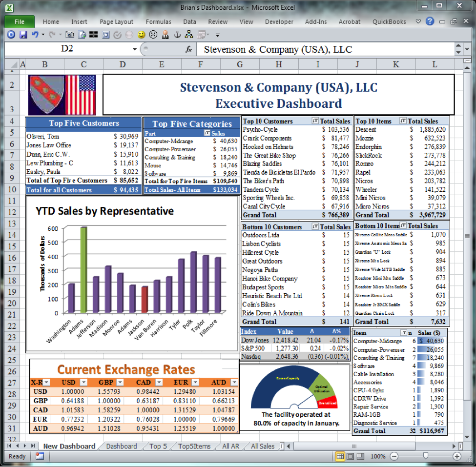 Spreadsheet Test For Interview templates download free