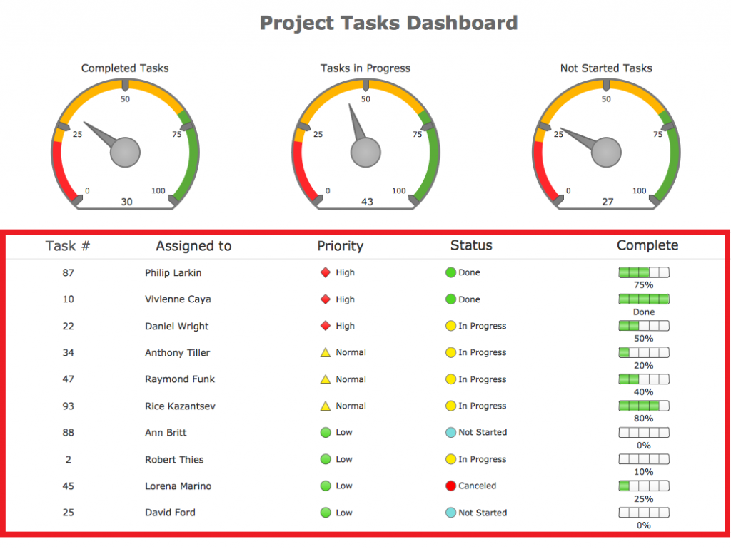 Task Manager simple project plan template