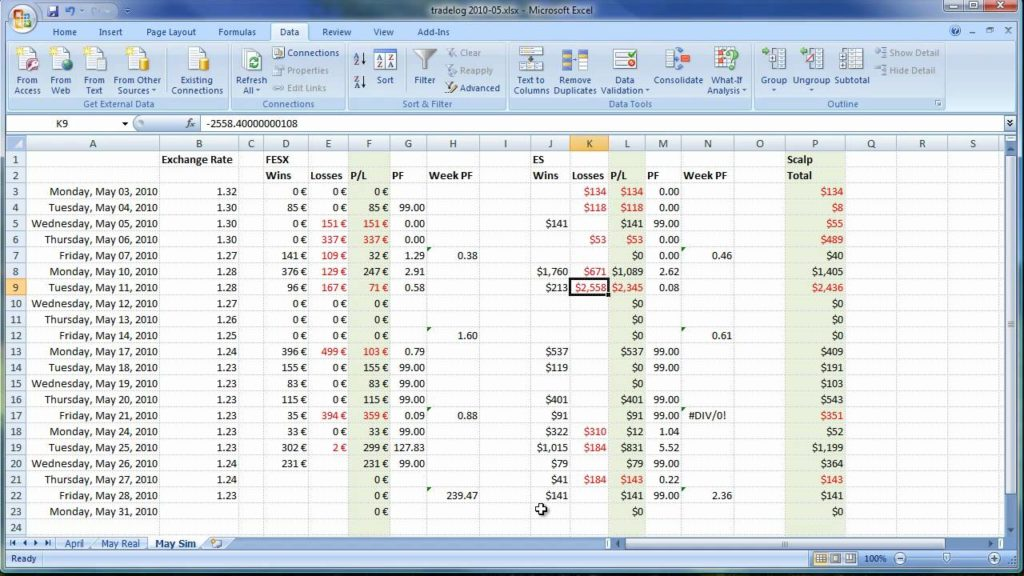 stock fundamental analysis spreadsheet koni polycode co