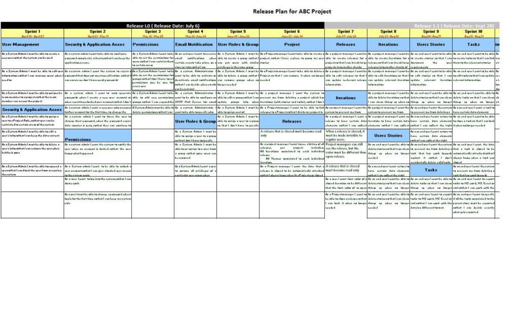 release plan template lovely release plan template