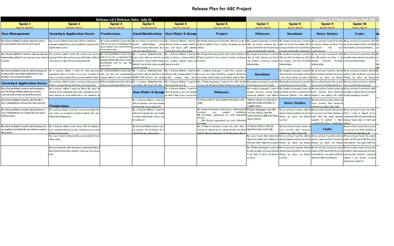 agile excel template – Release Plan Template