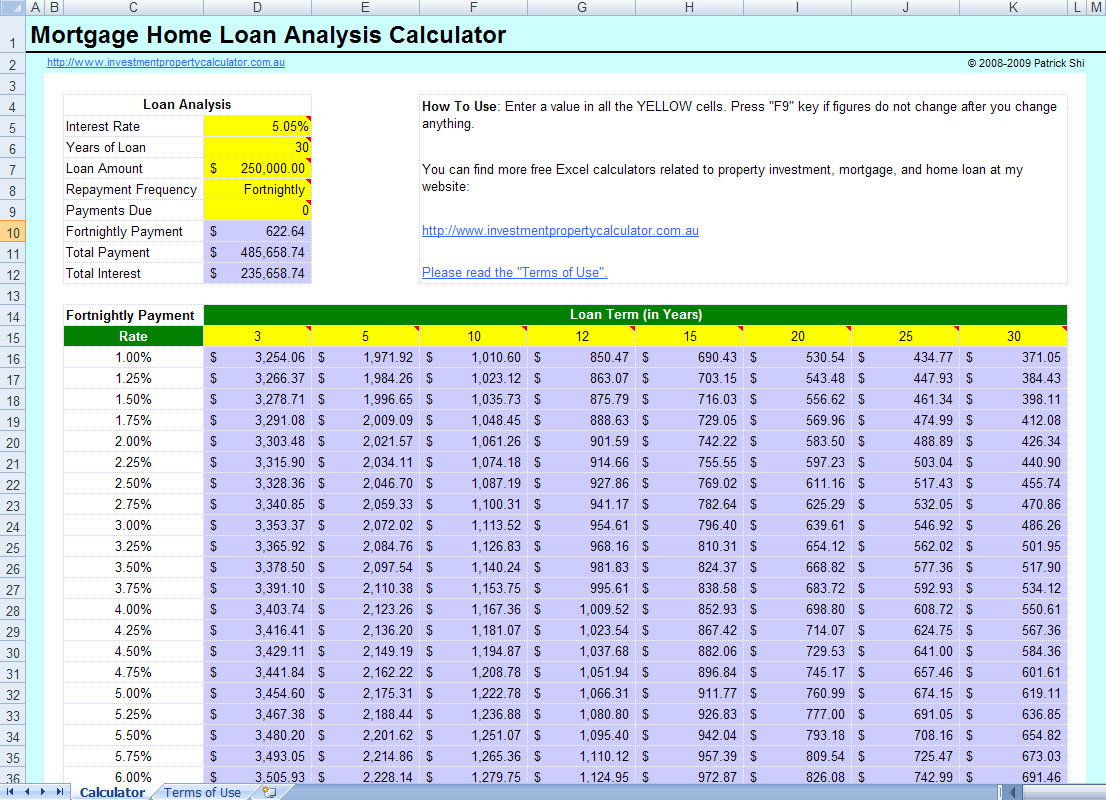 Amortization Calculator Template | Amortization Schedule Excel Formula