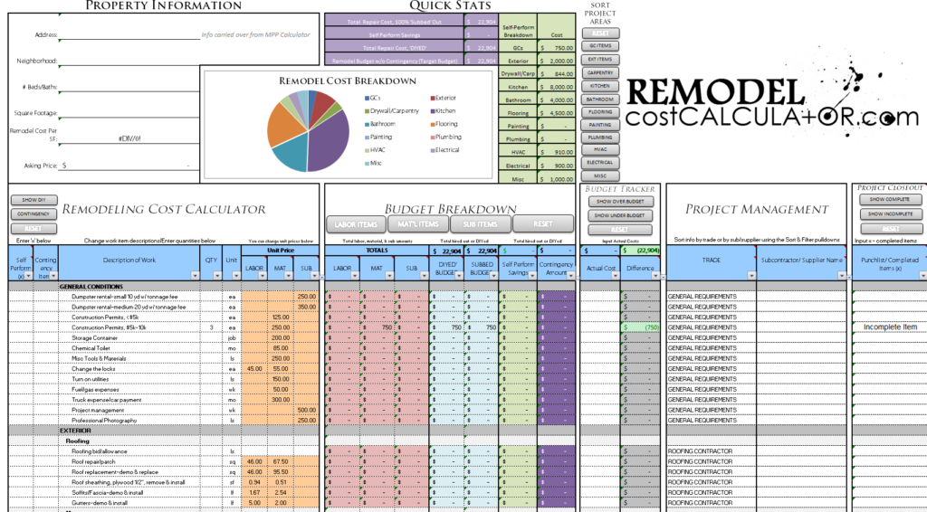 renovations cost calculator