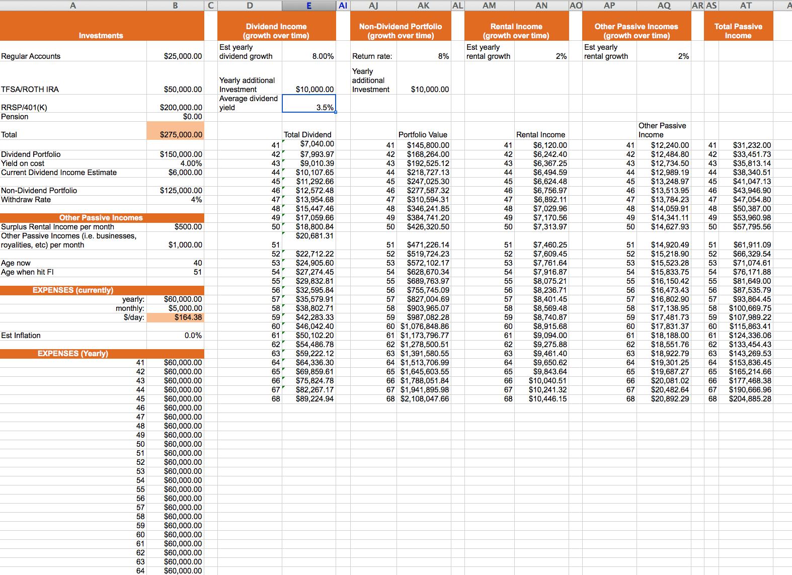 excel retirement calculator spreadsheet