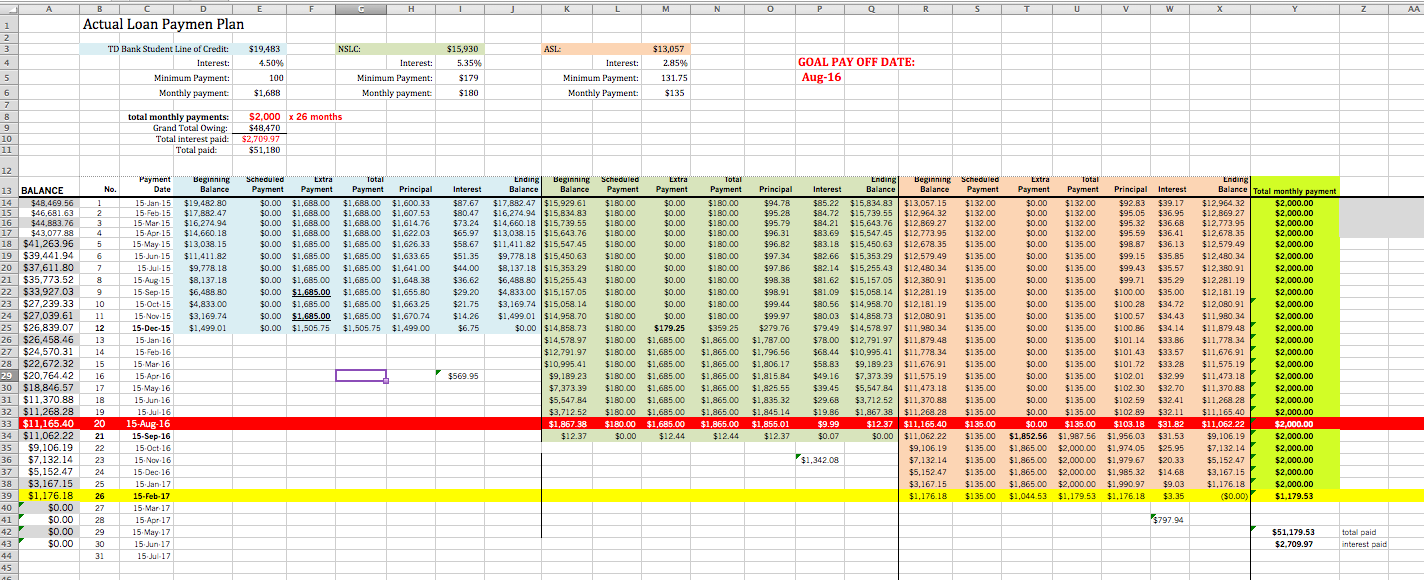 bill payment spreadsheet excel templates