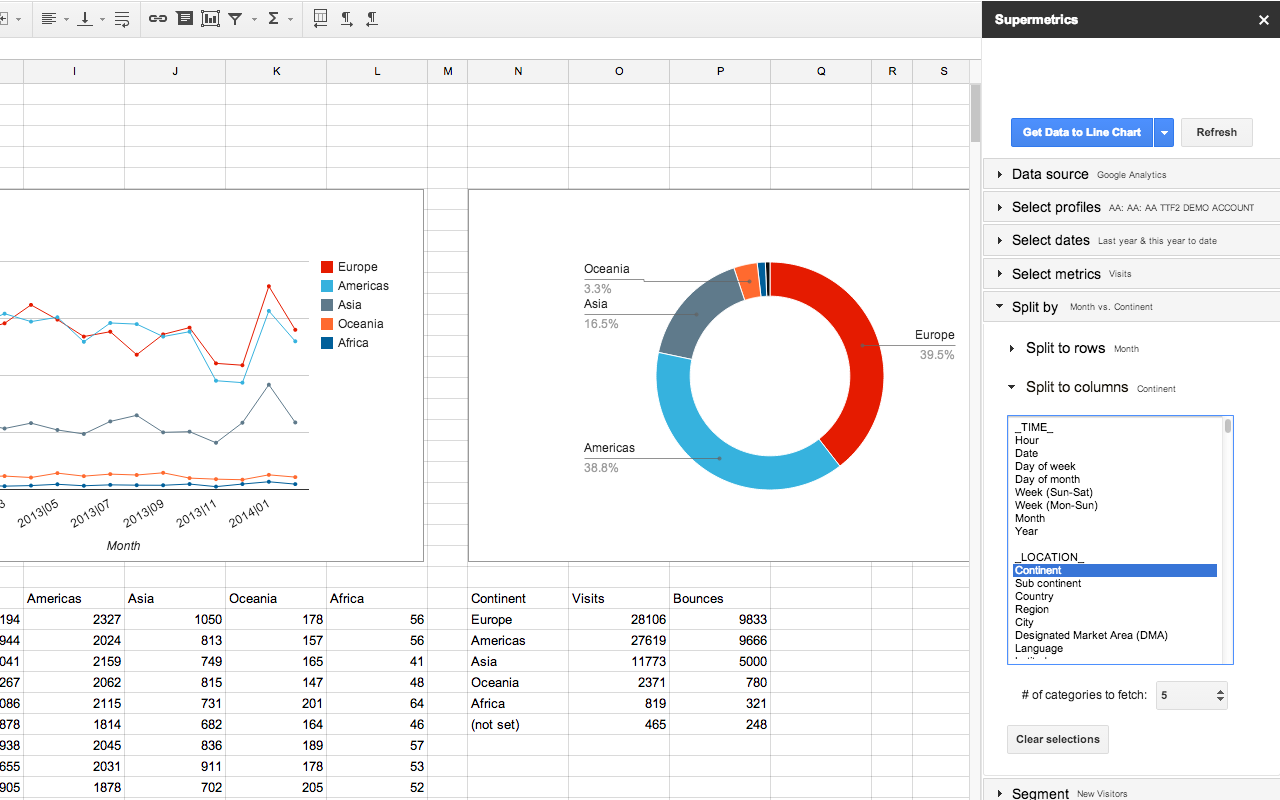 Google Sheets Dashboard Templates Erkalnathandedecker