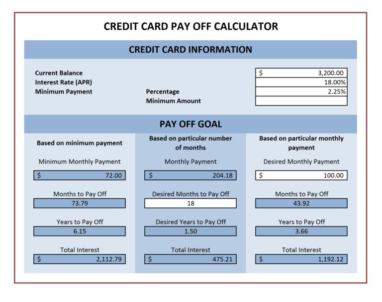 car amortization calculator with extra payments