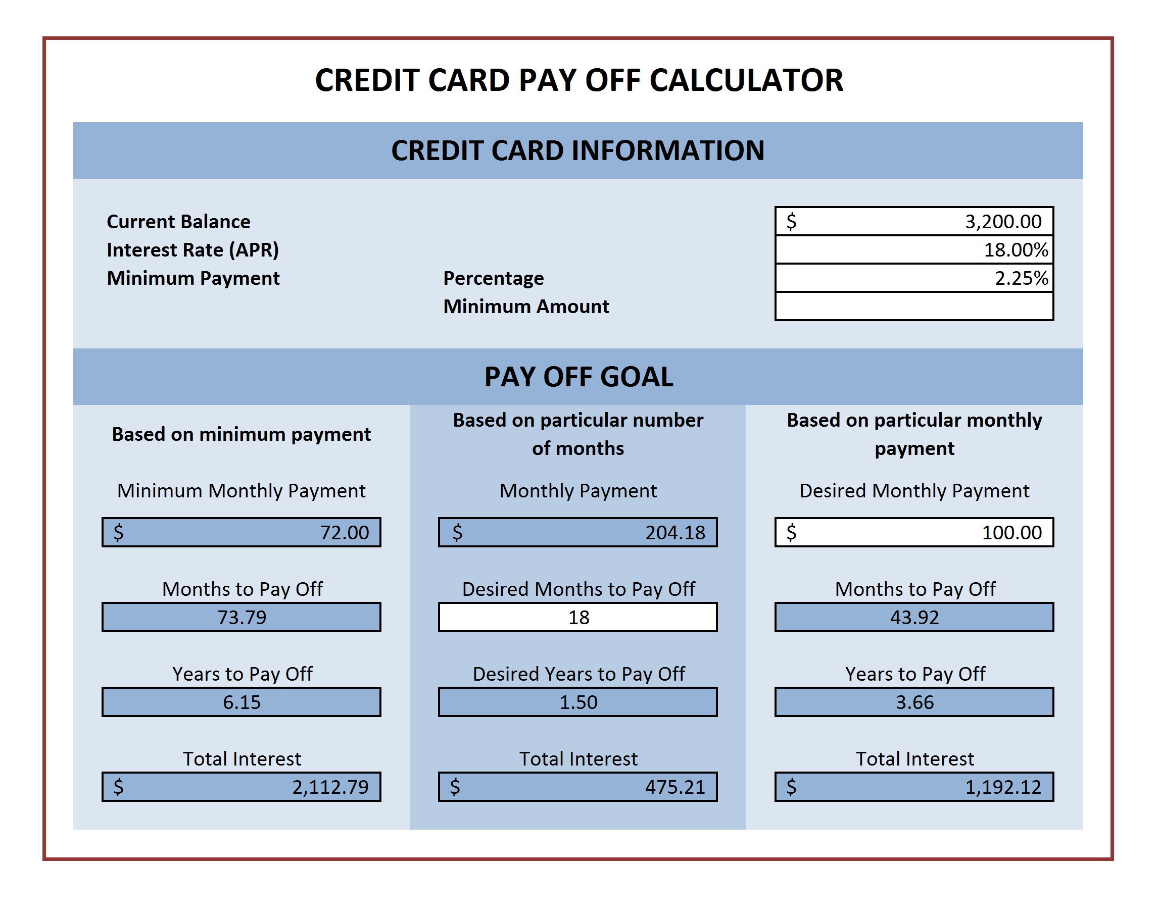 car loan calculator template design templates