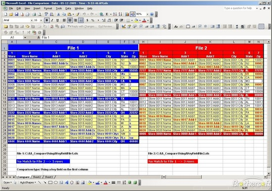 Compare Two Excel Spreadsheets For Differences – Compare Worksheets in Excel