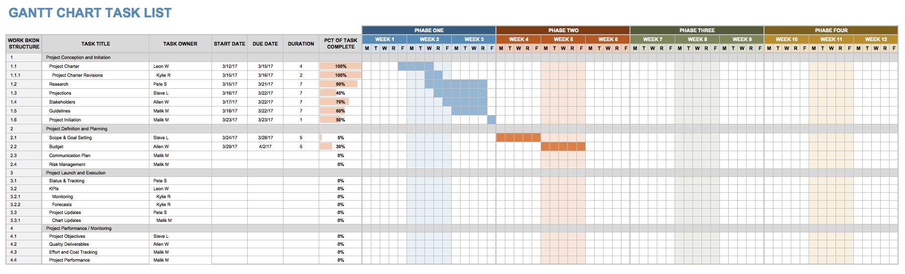 daily timesheet excel template