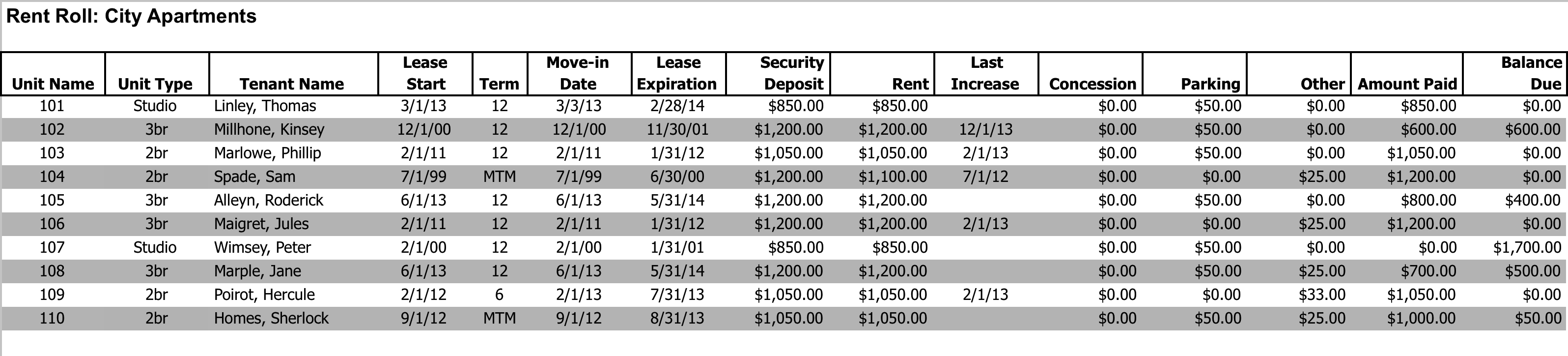 download free rent roll spreadsheet
