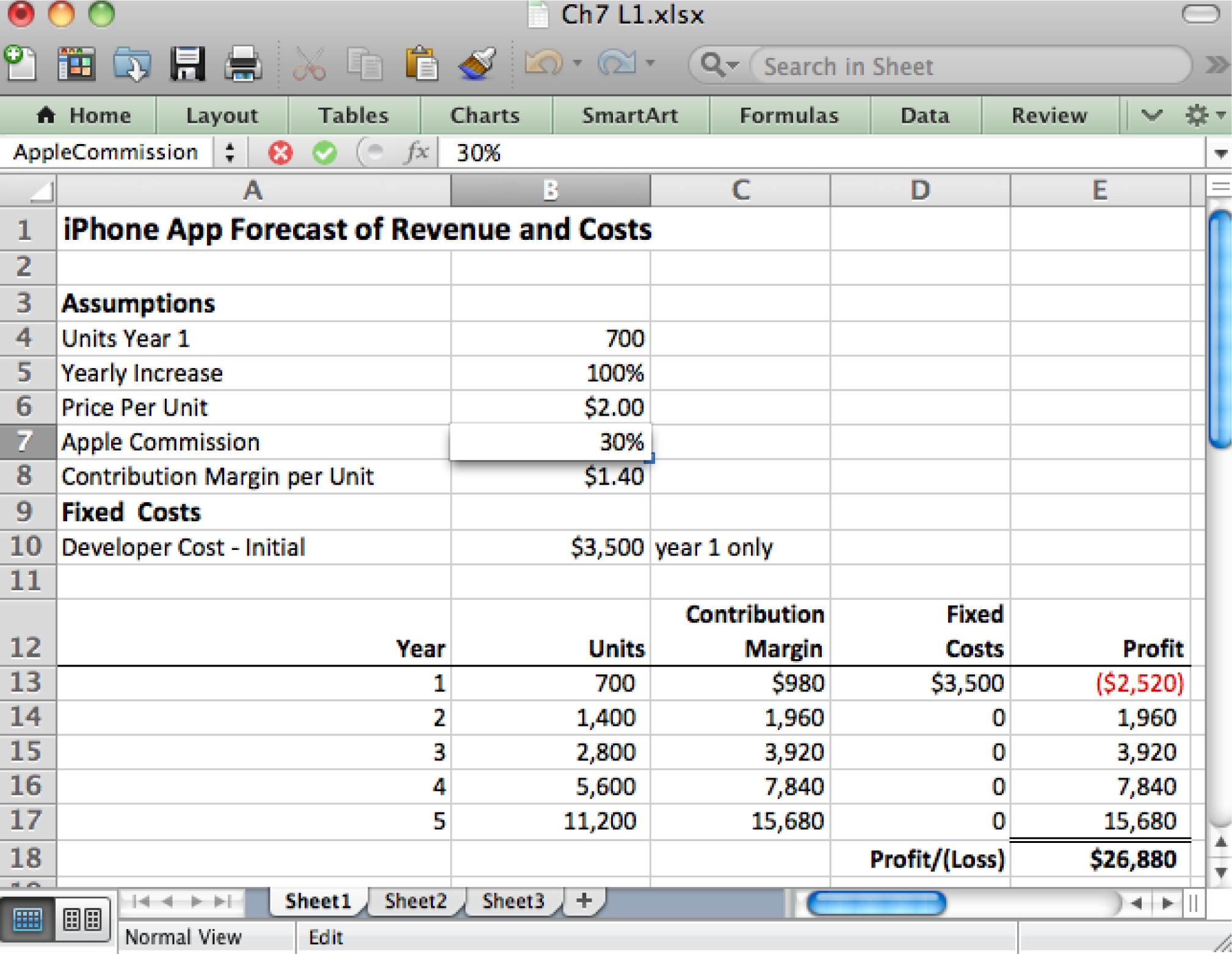 download small business expense and income spreadsheet
