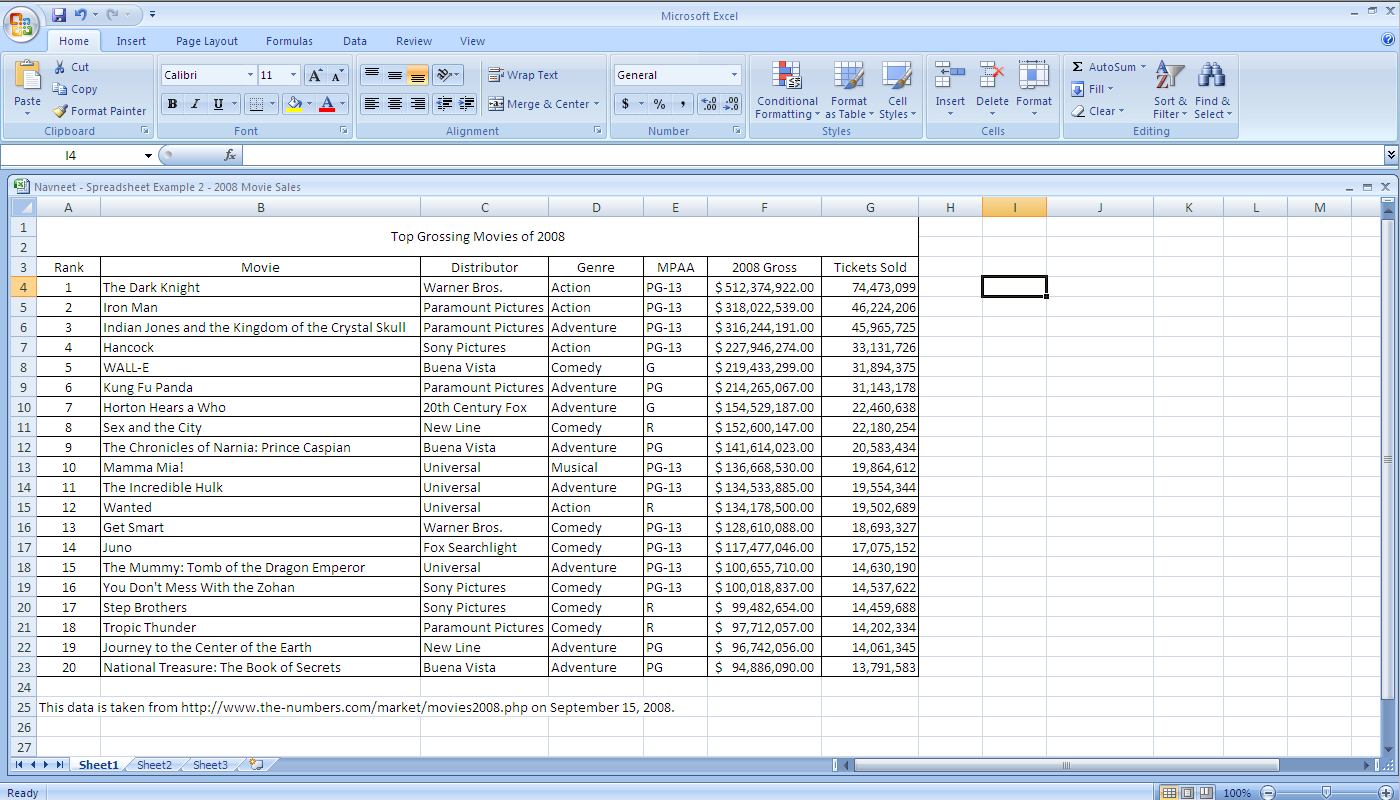 excell spread sheets