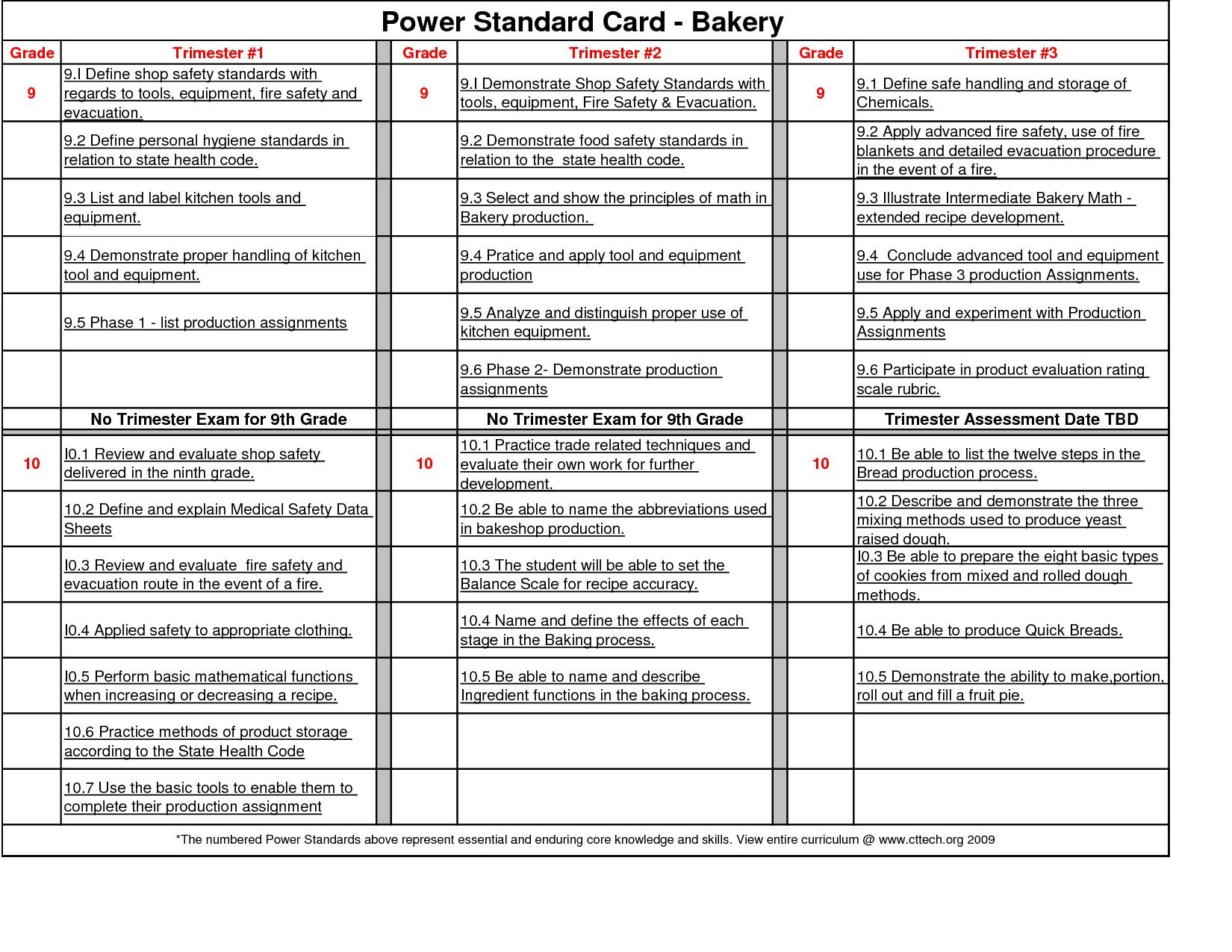 food inventory sheet