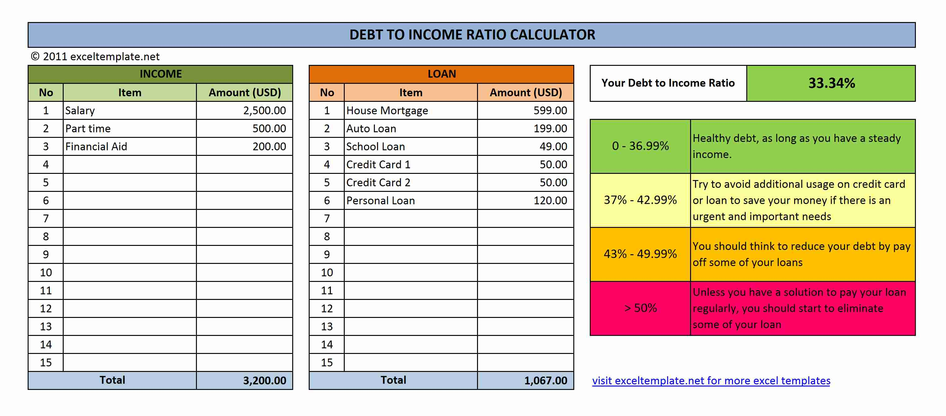pay off debt spreadsheet free