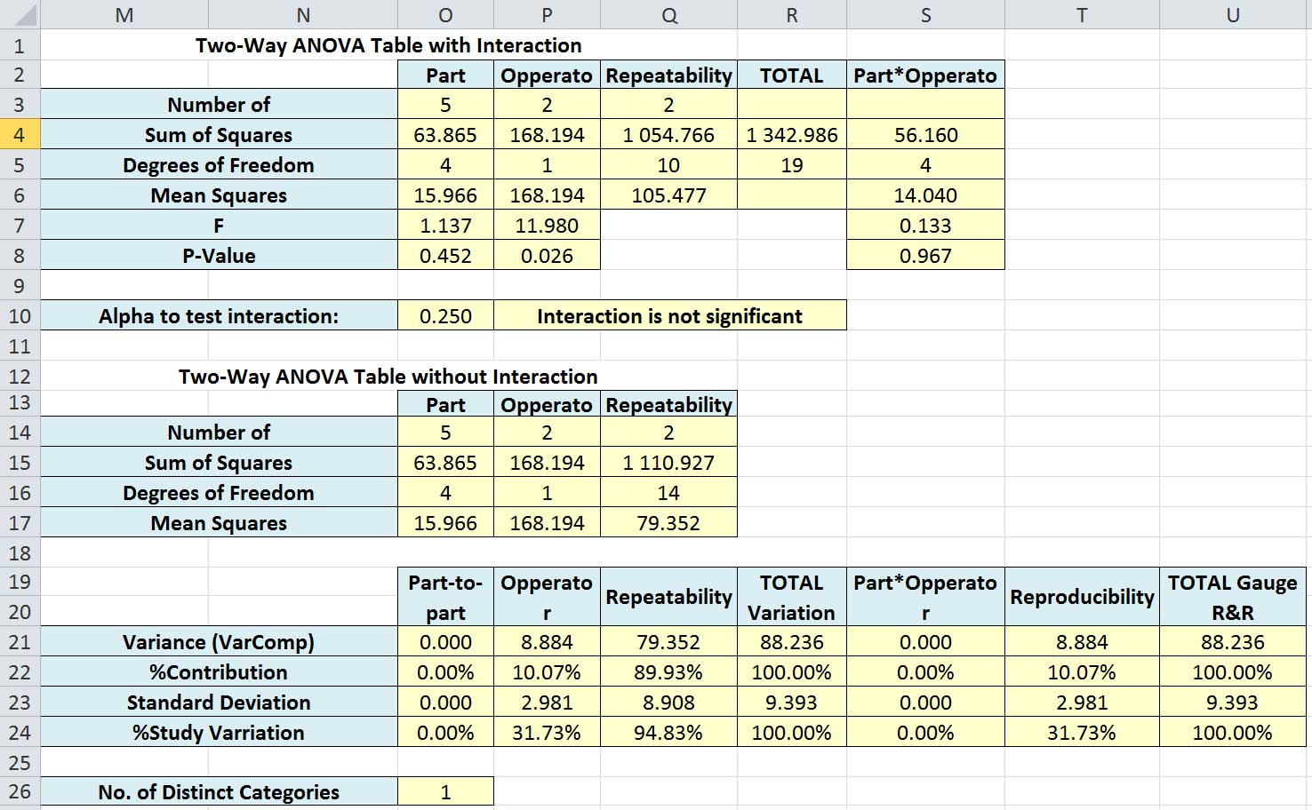 free parts of ms excel spreadsheet