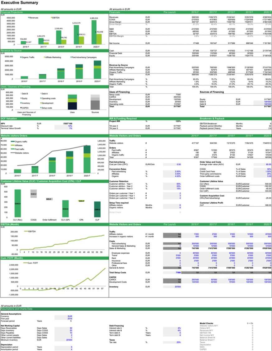 free startup valuation spreadsheet