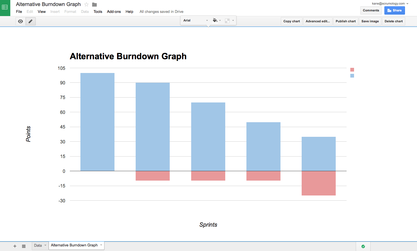 google docs graph template