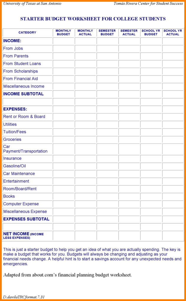 Budgeting Worksheets For Highschool Students Romeolandinezco. Budgeting Worksheets For Highschool Students. Worksheet. Budgeting Worksheets At Mspartners.co
