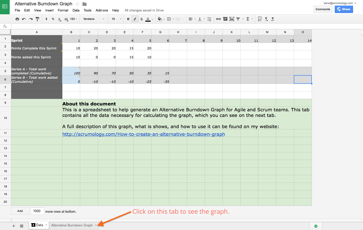 Google Spreadsheet Graph
