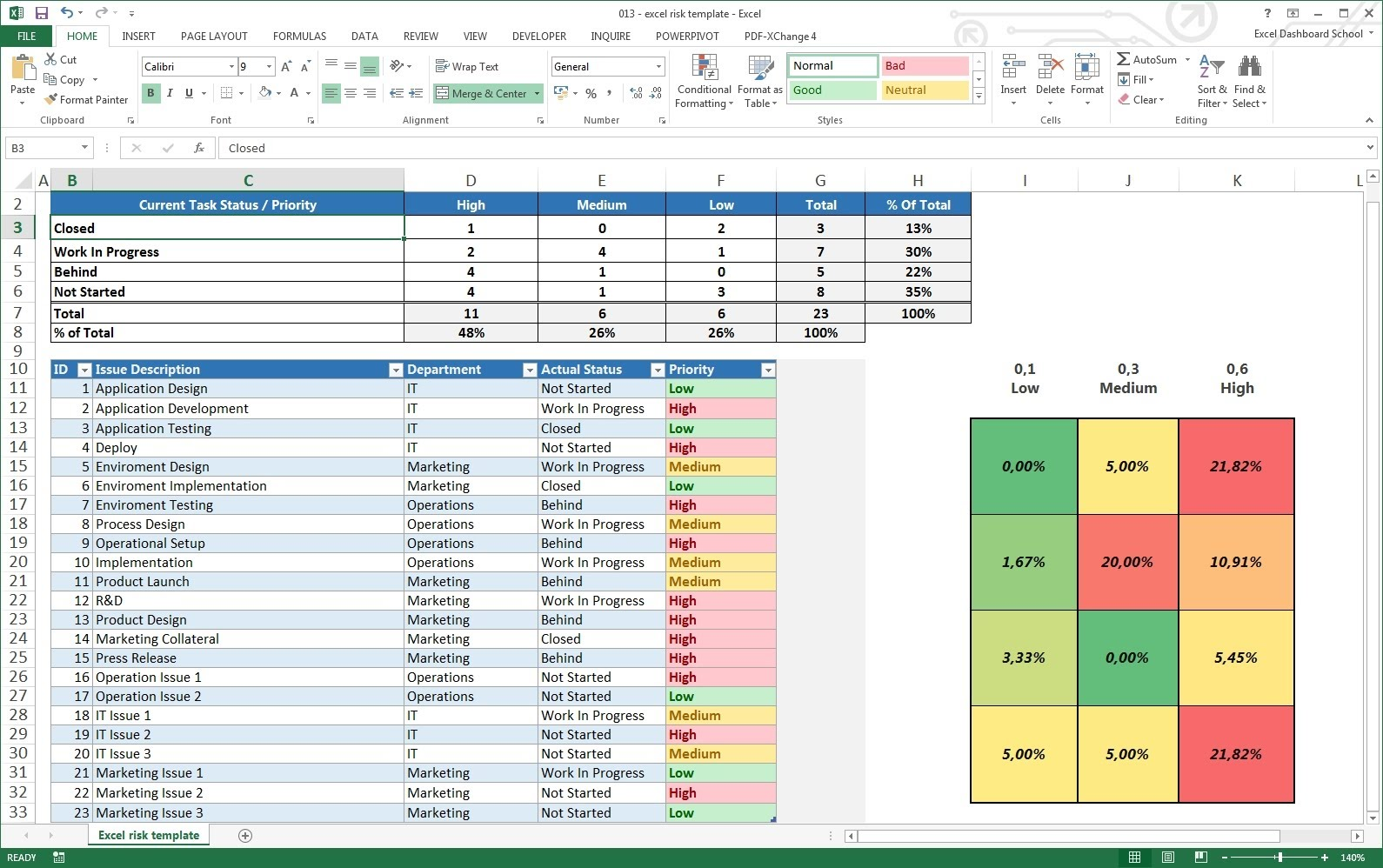 issue list template excel