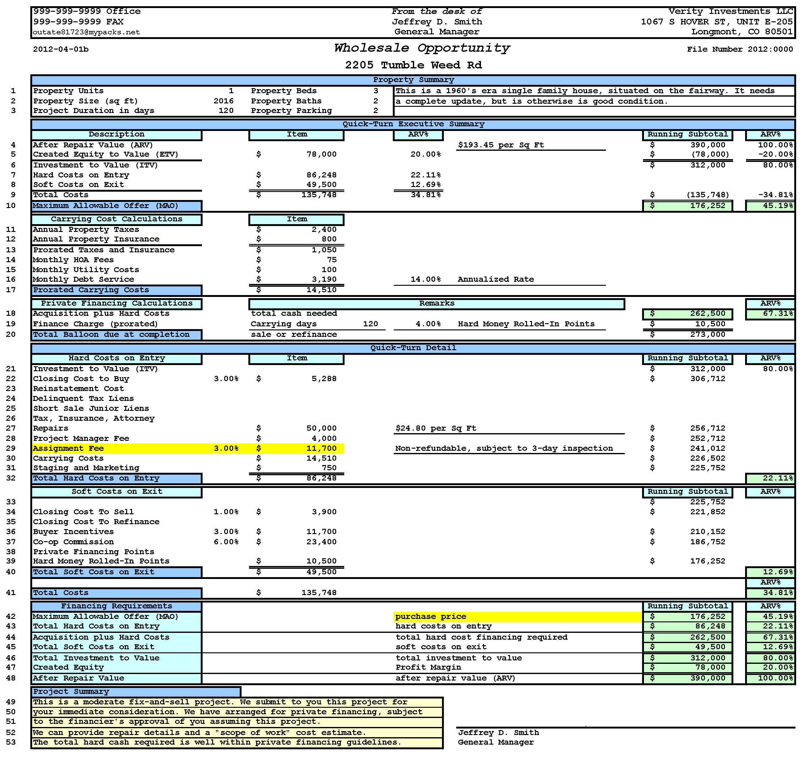 lease analysis model