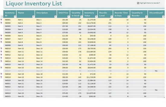 Bar Inventory Spreadsheet | Laobingkaisuo.Com