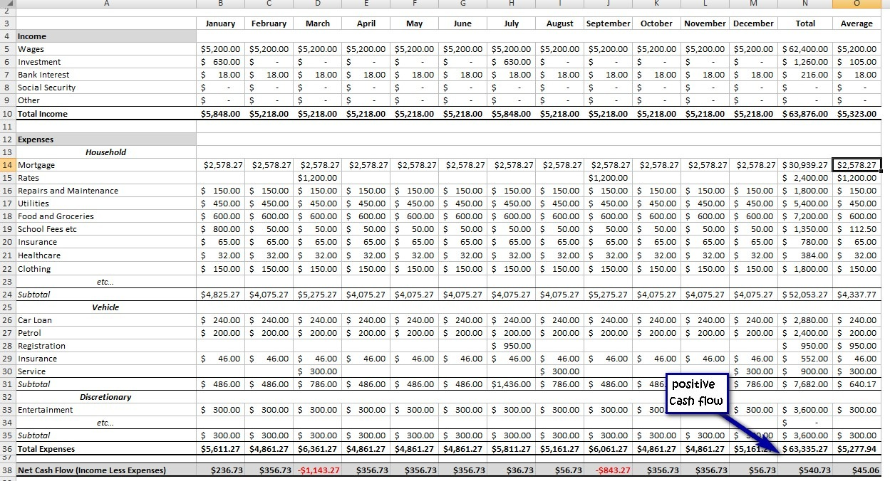 loan amortization schedule example