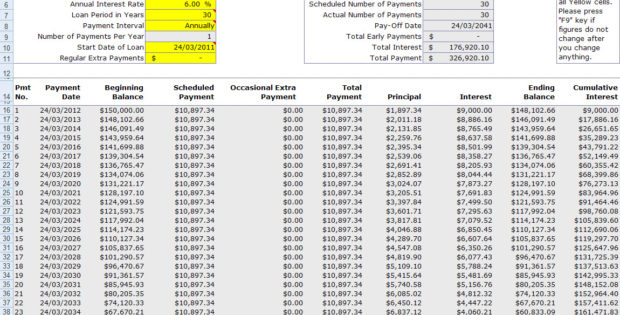 stand out loan benefit calculator my mortgage home loan