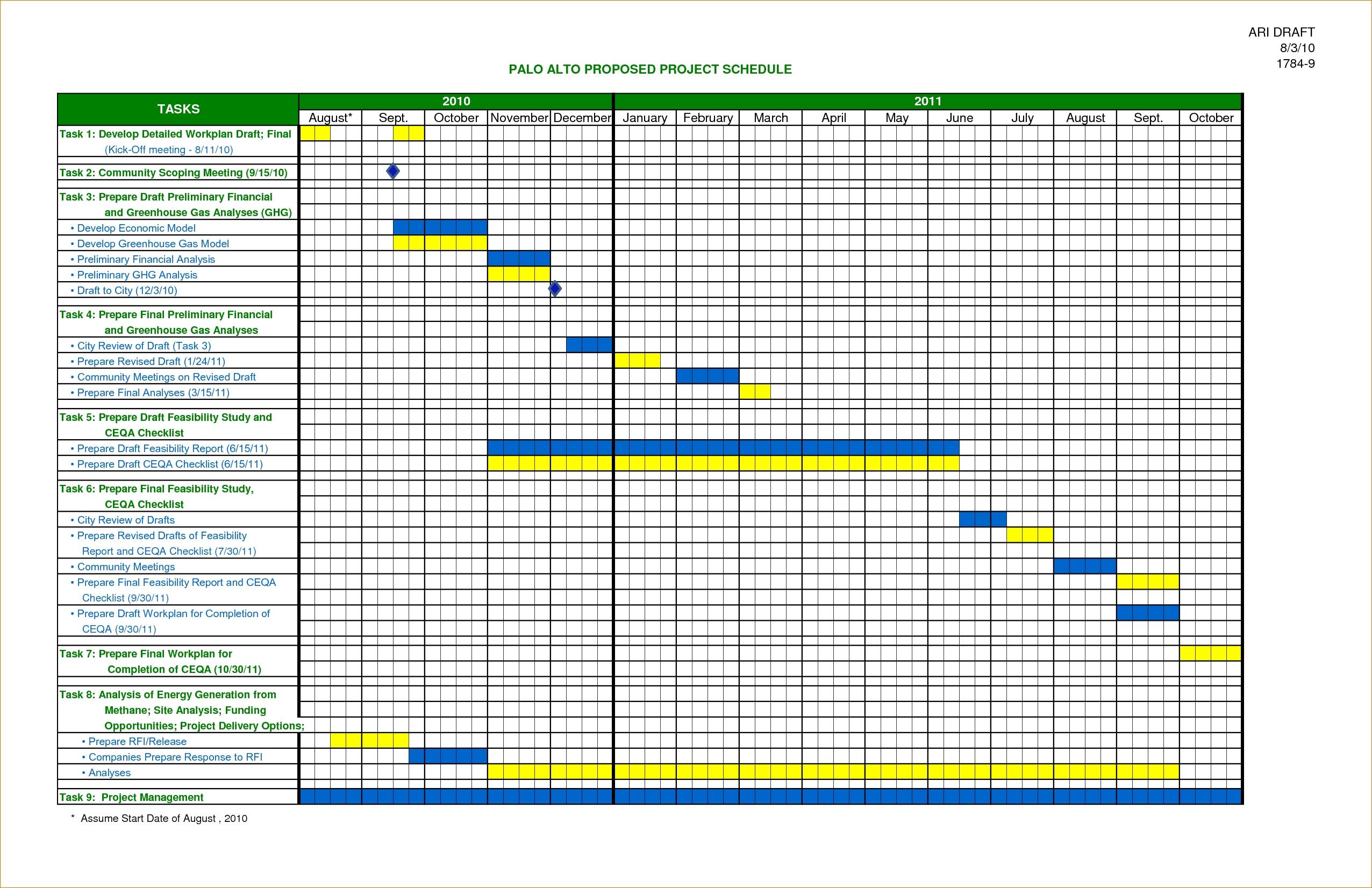 personnel scheduling template