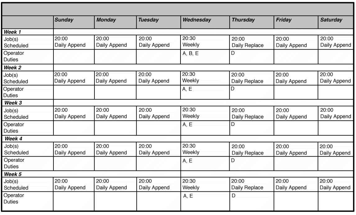 job rotation program template - download scheduling spreadsheet for excel autos post