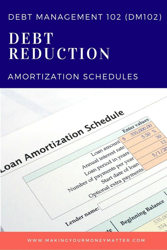 mortgage amortization with extra payments