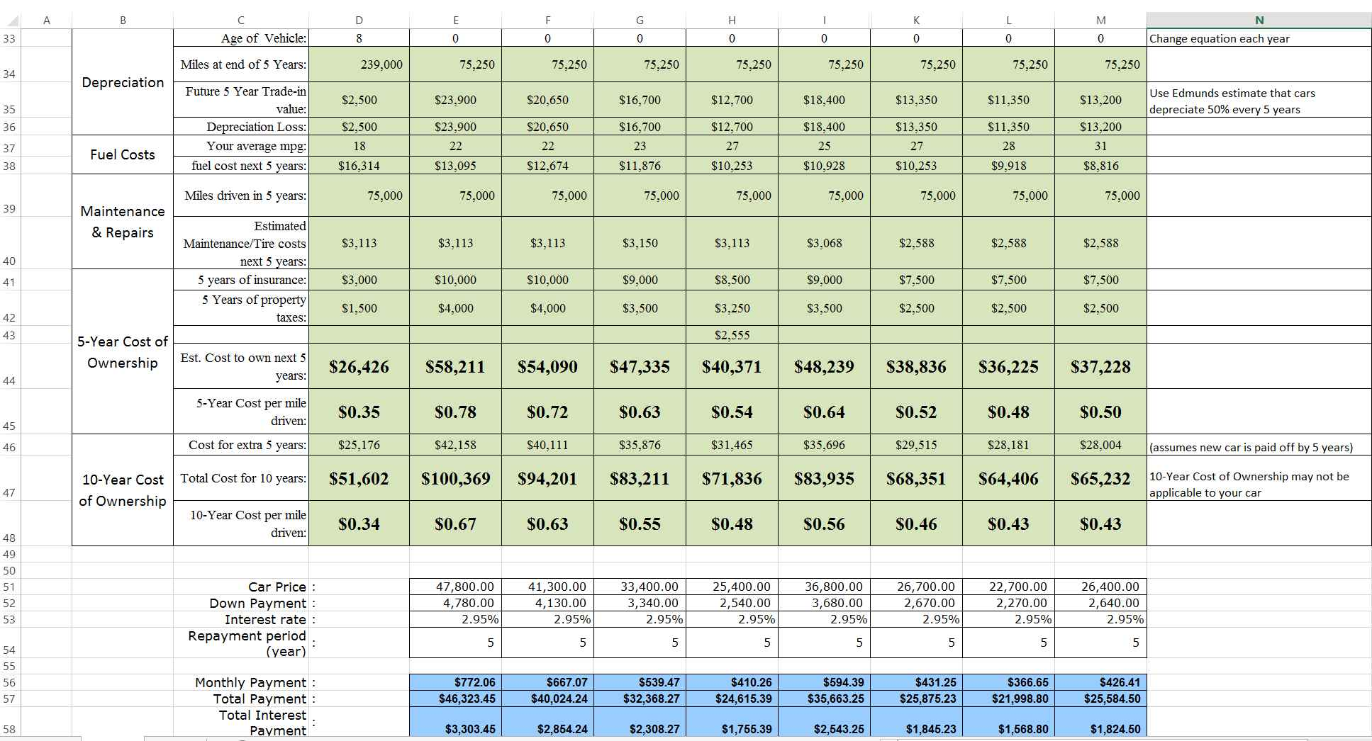 mortgage calculator spreadsheet excel