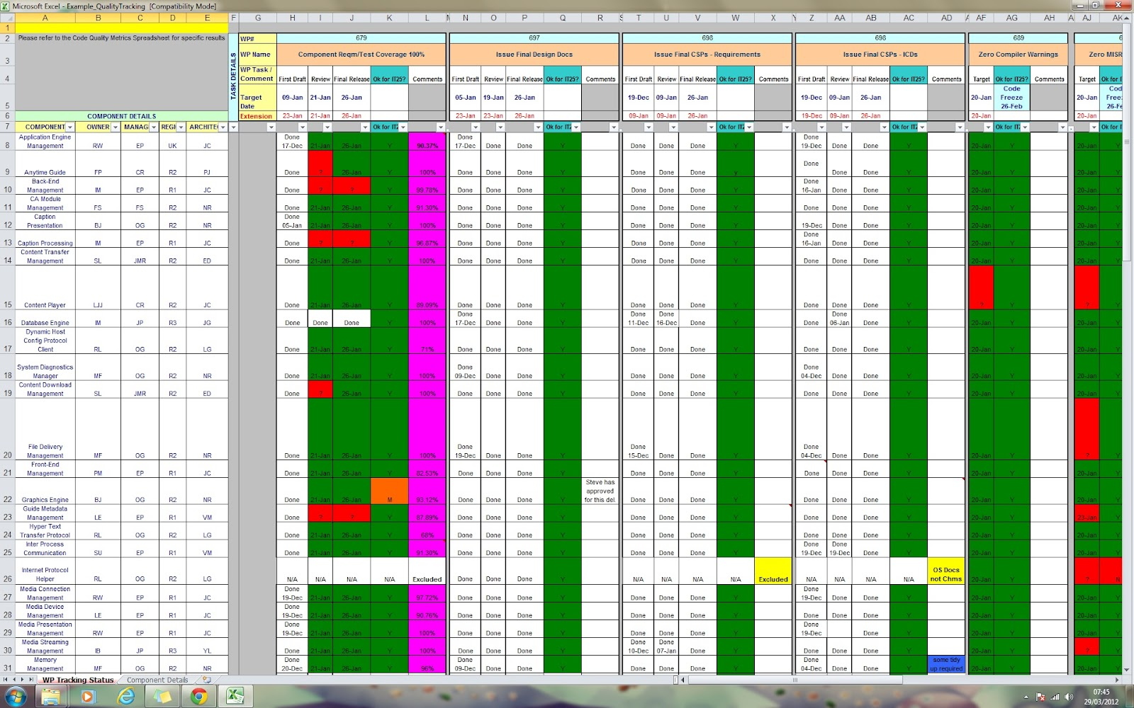 Project manager spreadsheet templates laobingkaisuo project manager spreadsheet templates alramifo Gallery
