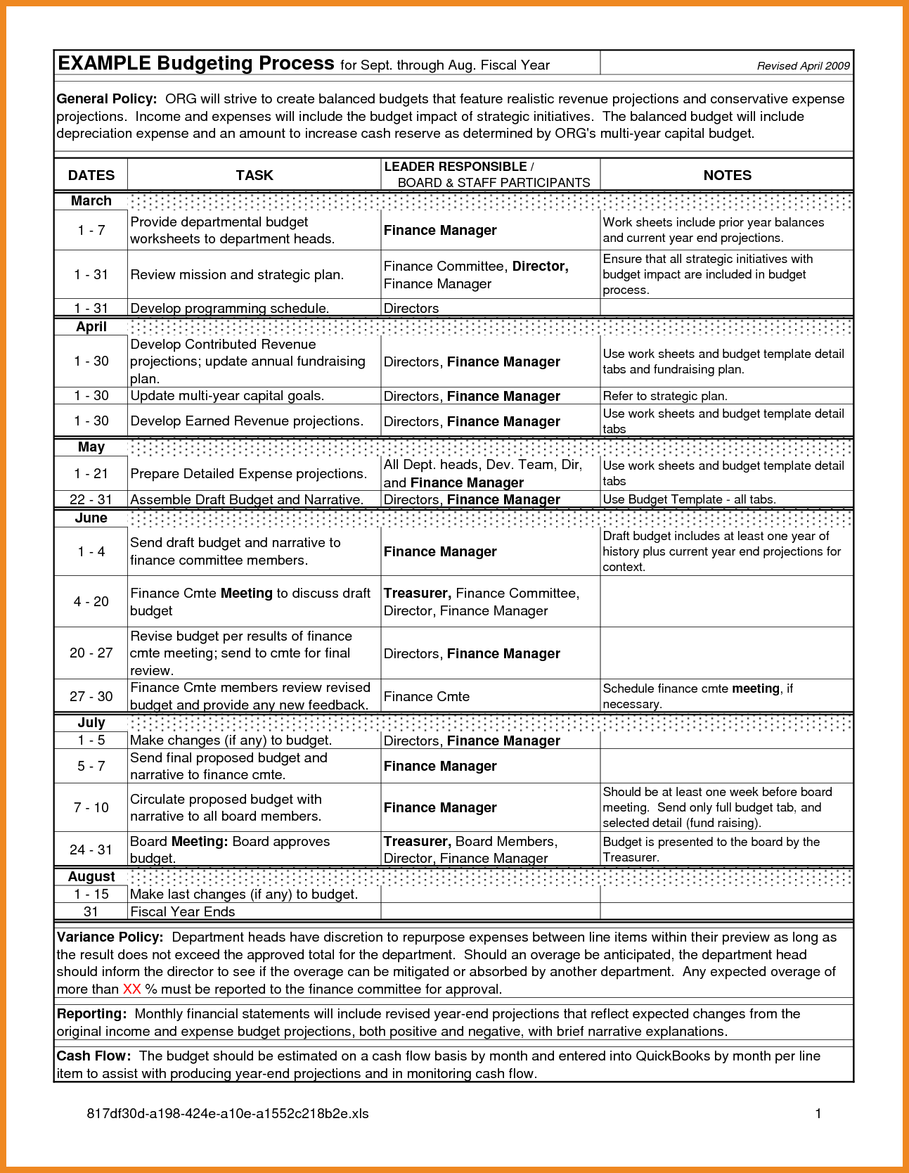 sample budget template for nonprofit