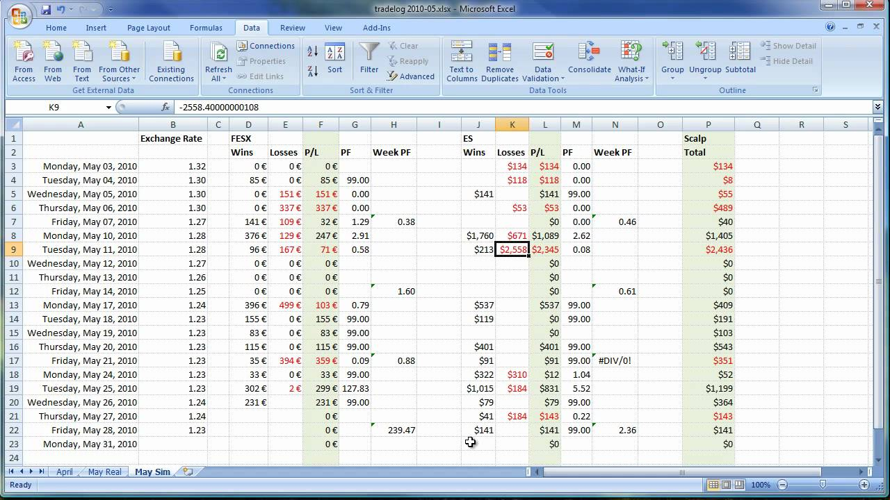 Free option trading tracking spreadsheet